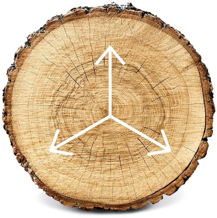 Log Optimizer - Finnos
